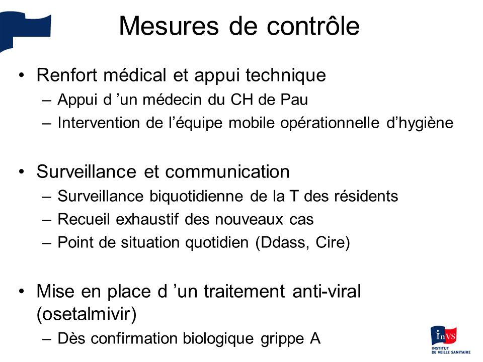 Renfort médical et appui technique –Appui d un médecin du CH de Pau –Intervention de léquipe mobile opérationnelle dhygiène Surveillance et communicat