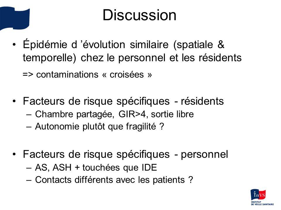 Épidémie d évolution similaire (spatiale & temporelle) chez le personnel et les résidents => contaminations « croisées » Facteurs de risque spécifique