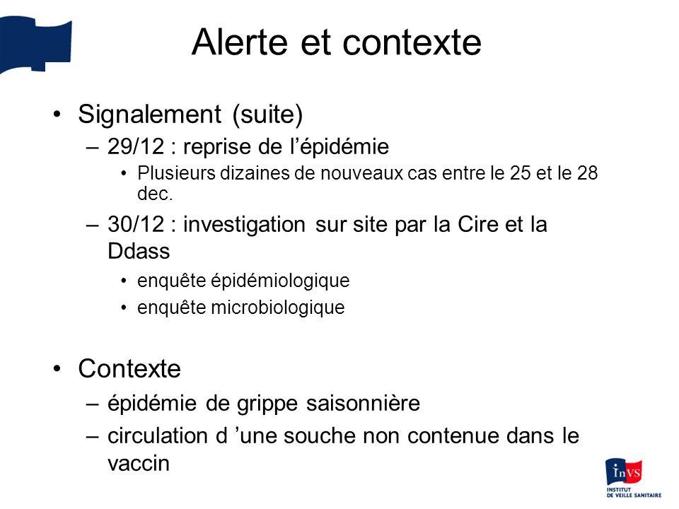 Signalement (suite) –29/12 : reprise de lépidémie Plusieurs dizaines de nouveaux cas entre le 25 et le 28 dec. –30/12 : investigation sur site par la