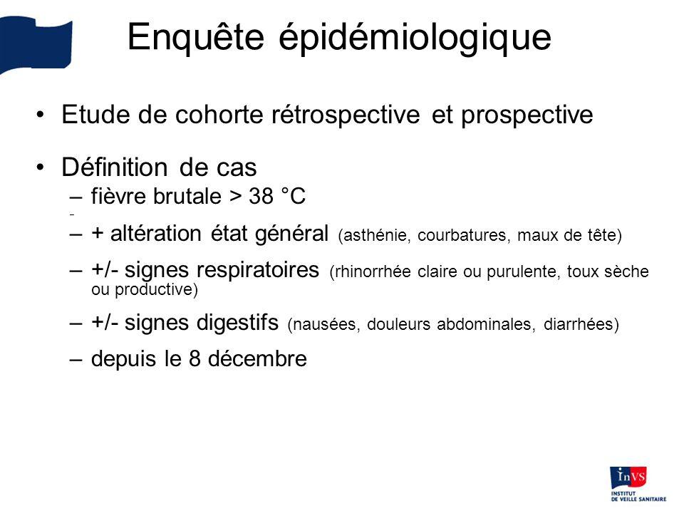 Etude de cohorte rétrospective et prospective Définition de cas –fièvre brutale > 38 °C – –+ altération état général (asthénie, courbatures, maux de t