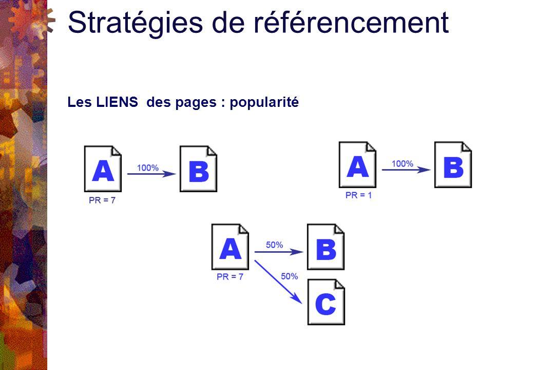 Stratégies de référencement Les LIENS des pages : popularité