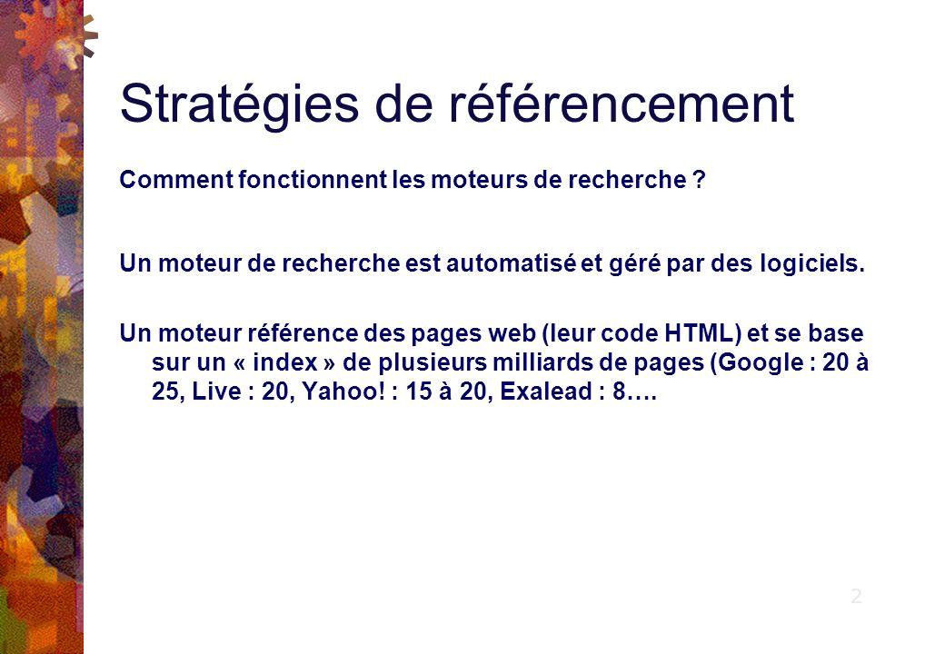 Stratégies de référencement 3 1.Saisie de la requête 2.