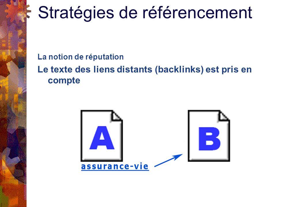 Stratégies de référencement La notion de réputation Le texte des liens distants (backlinks) est pris en compte