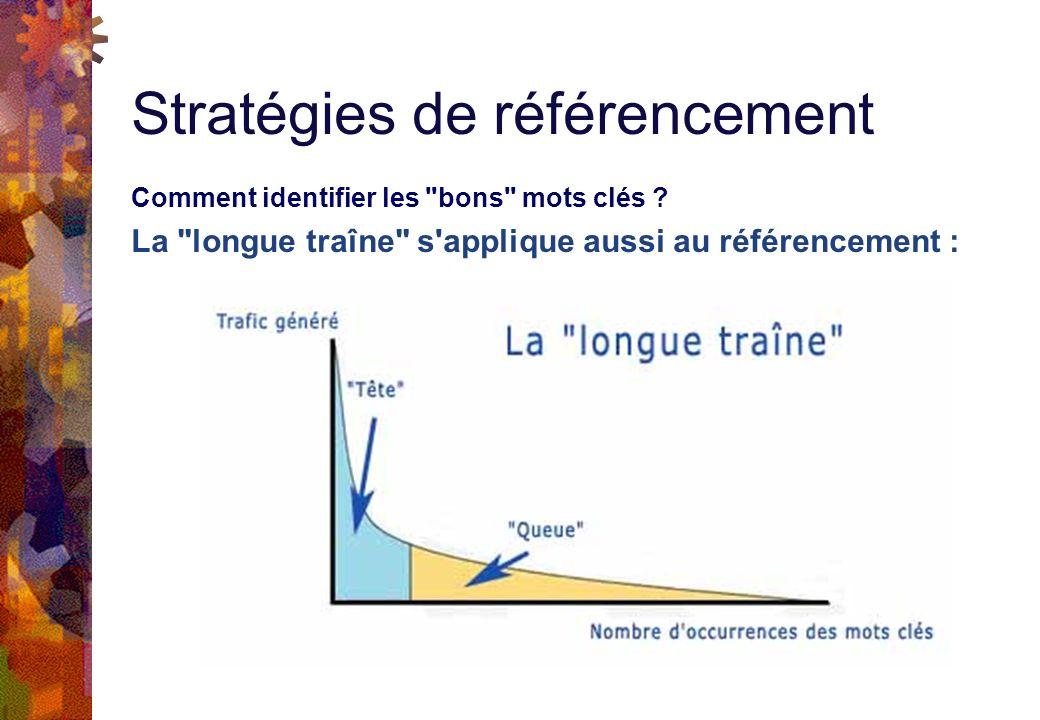 Stratégies de référencement Conclusion : il faut : § Penser au référencement au moment de la conception / réflexion sur le site et faire éventuellement des concessions sur les facteurs bloquants (moteurs).