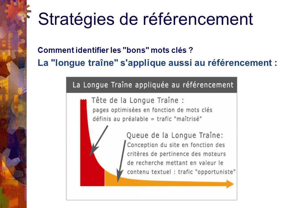 Stratégies de référencement Conclusion Et demain .