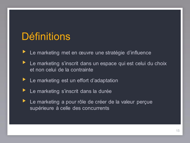 15 Définitions Le marketing met en œuvre une stratégie dinfluence Le marketing sinscrit dans un espace qui est celui du choix et non celui de la contr
