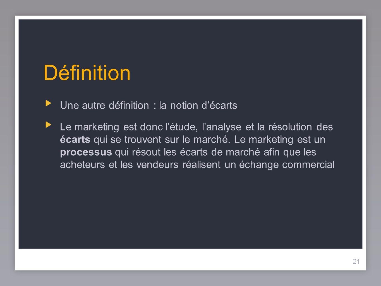 21 Définition Une autre définition : la notion décarts Le marketing est donc létude, lanalyse et la résolution des écarts qui se trouvent sur le march