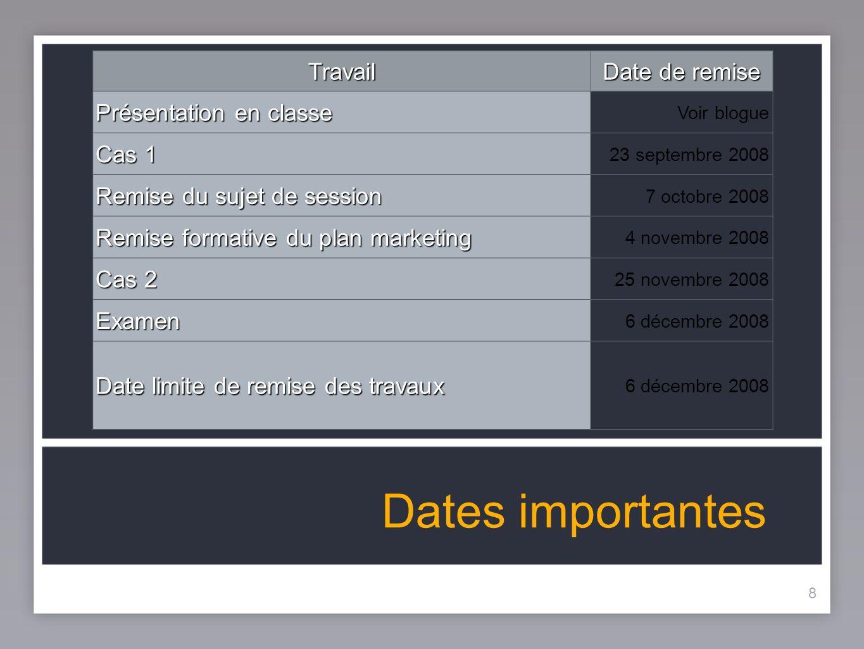 8 Dates importantes 8Travail Date de remise Présentation en classe Voir blogue Cas 1 23 septembre 2008 Remise du sujet de session 7 octobre 2008 Remis