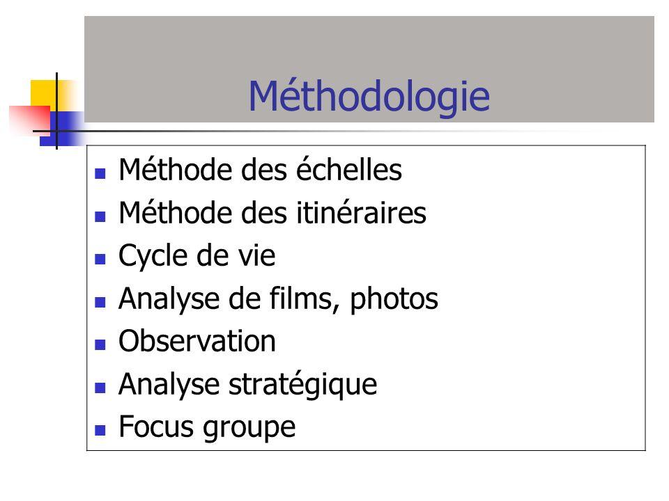 Méthodologie Méthode des échelles Méthode des itinéraires Cycle de vie Analyse de films, photos Observation Analyse stratégique Focus groupe