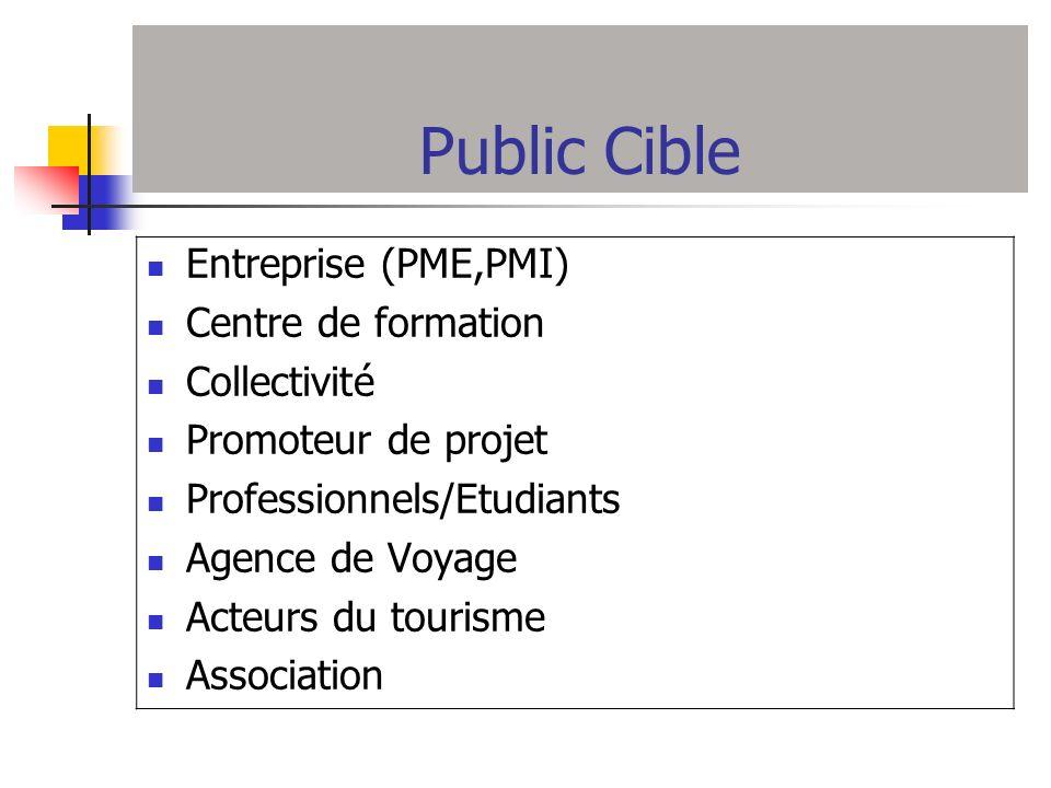 Public Cible Entreprise (PME,PMI) Centre de formation Collectivité Promoteur de projet Professionnels/Etudiants Agence de Voyage Acteurs du tourisme A