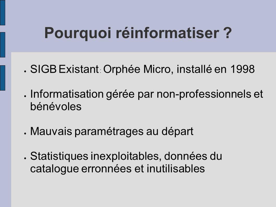 Pourquoi réinformatiser ? SIGB Existant : Orphée Micro, installé en 1998 Informatisation gérée par non-professionnels et bénévoles Mauvais paramétrage
