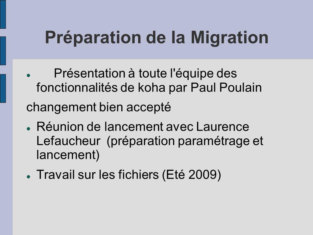 Préparation de la Migration Présentation à toute l'équipe des fonctionnalités de koha par Paul Poulain changement bien accepté Réunion de lancement av