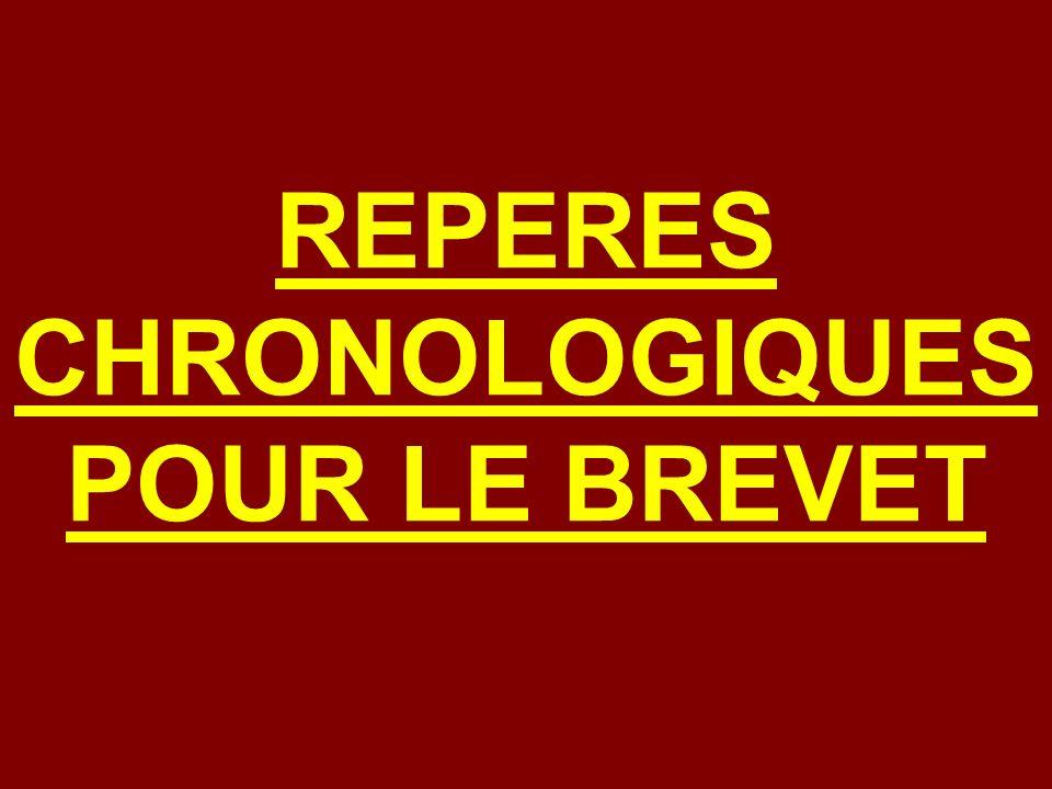 REPERES CHRONOLOGIQUES POUR LE BREVET