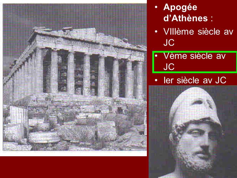 Apogée dAthènes : VIIIème siècle av JC Vème siècle av JC Ier siècle av JC