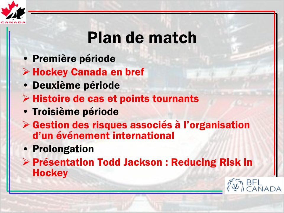 Plan de match Première période Hockey Canada en bref Deuxième période Histoire de cas et points tournants Troisième période Gestion des risques associés à lorganisation dun événement international Prolongation Présentation Todd Jackson : Reducing Risk in Hockey