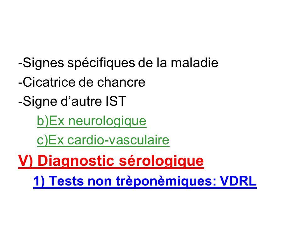 -Signes spécifiques de la maladie -Cicatrice de chancre -Signe dautre IST b)Ex neurologique c)Ex cardio-vasculaire V) Diagnostic sérologique 1) Tests