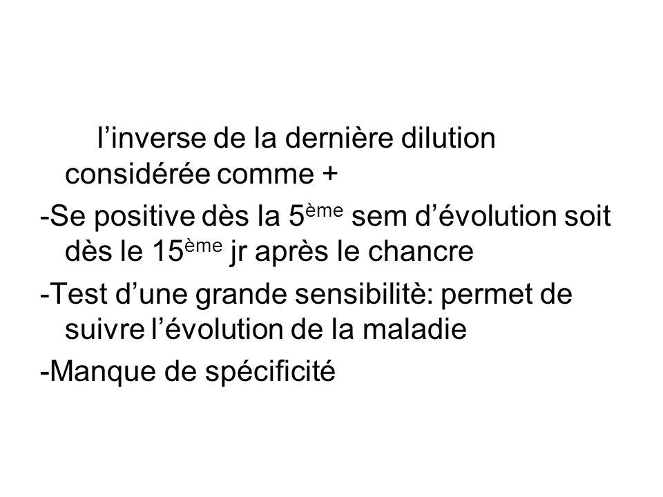 linverse de la dernière dilution considérée comme + -Se positive dès la 5 ème sem dévolution soit dès le 15 ème jr après le chancre -Test dune grande