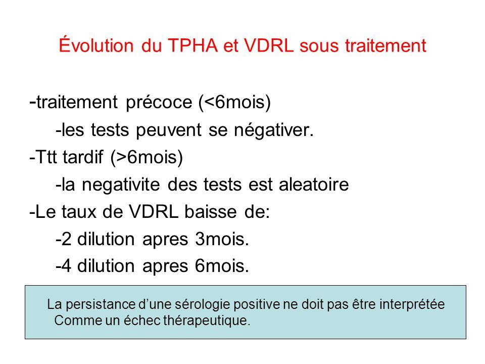 Évolution du TPHA et VDRL sous traitement - traitement précoce (<6mois) -les tests peuvent se négativer. -Ttt tardif (>6mois) -la negativite des tests