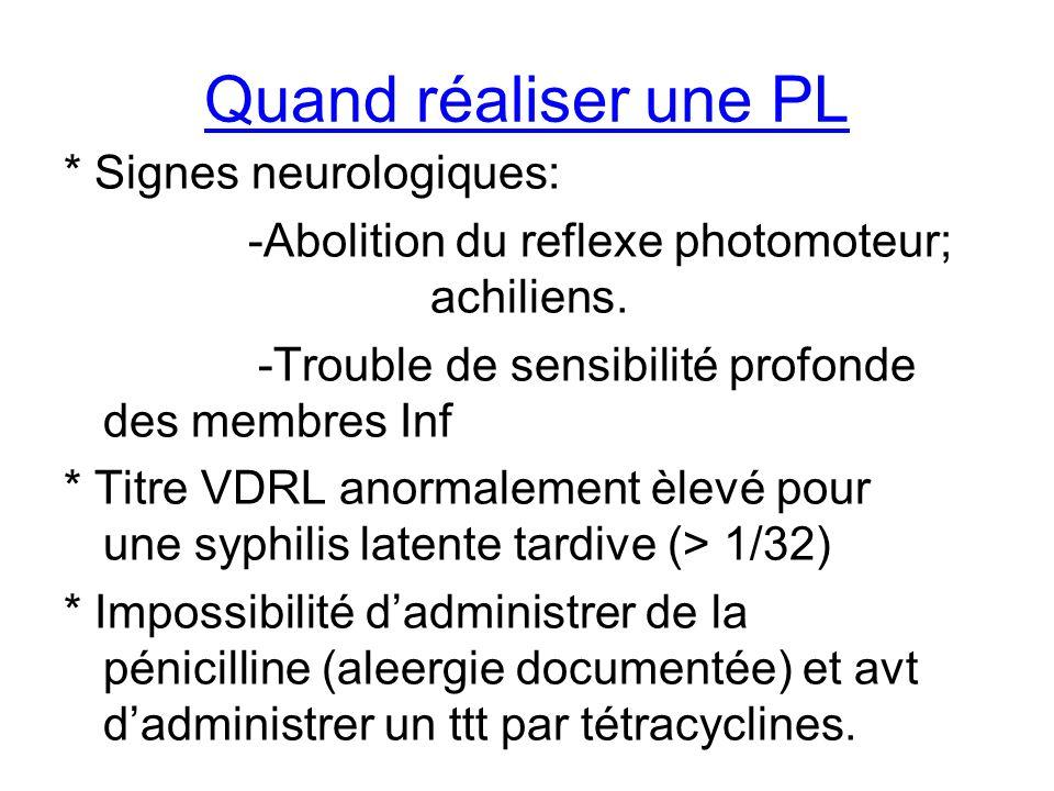 Quand réaliser une PL * Signes neurologiques: -Abolition du reflexe photomoteur; achiliens. -Trouble de sensibilité profonde des membres Inf * Titre V