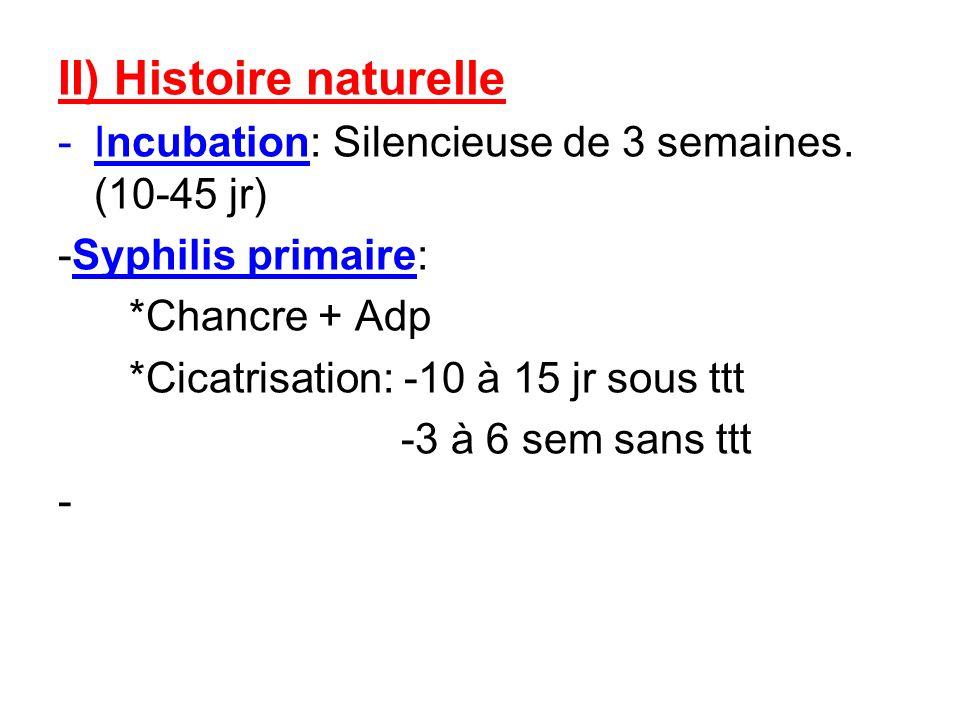 II) Histoire naturelle -Incubation: Silencieuse de 3 semaines. (10-45 jr) -Syphilis primaire: *Chancre + Adp *Cicatrisation: -10 à 15 jr sous ttt -3 à