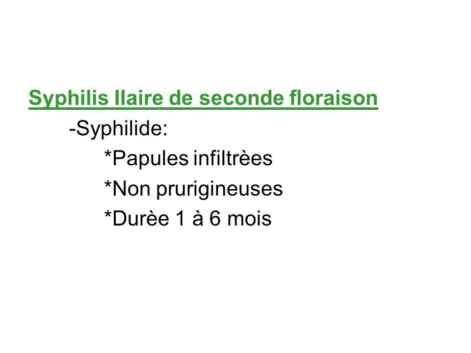 Syphilis IIaire de seconde floraison -Syphilide: *Papules infiltrèes *Non prurigineuses *Durèe 1 à 6 mois