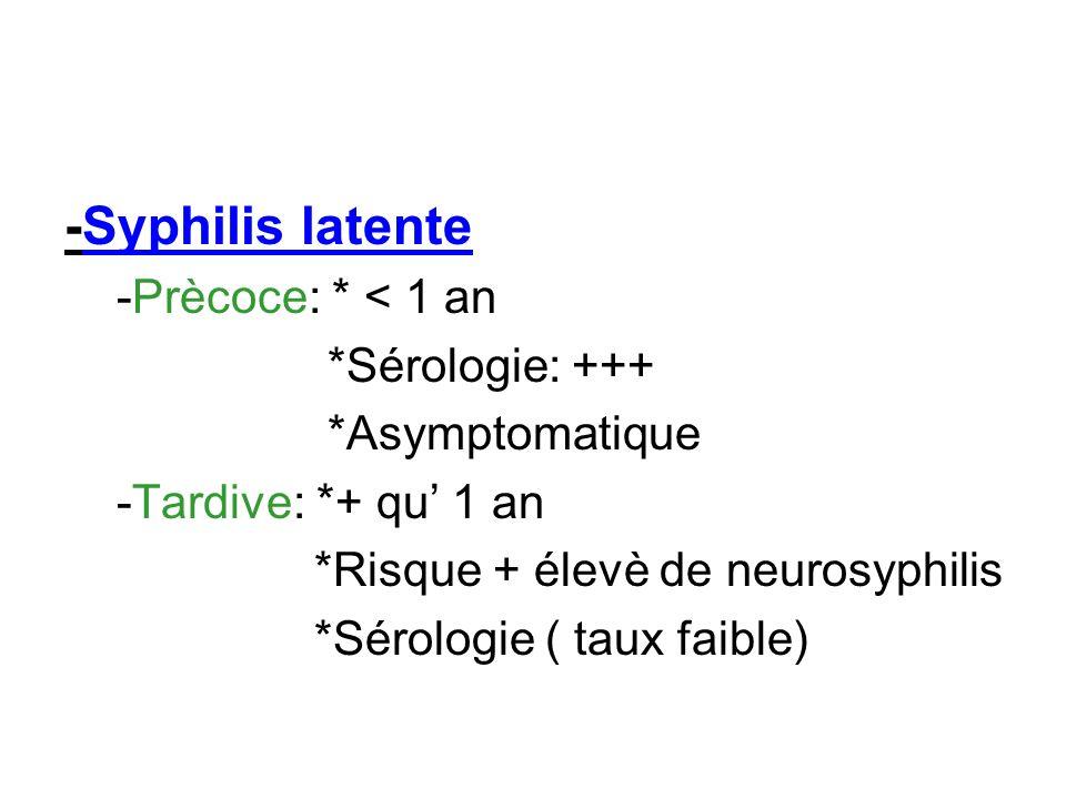 -Syphilis latente -Prècoce: * < 1 an *Sérologie: +++ *Asymptomatique -Tardive: *+ qu 1 an *Risque + élevè de neurosyphilis *Sérologie ( taux faible)