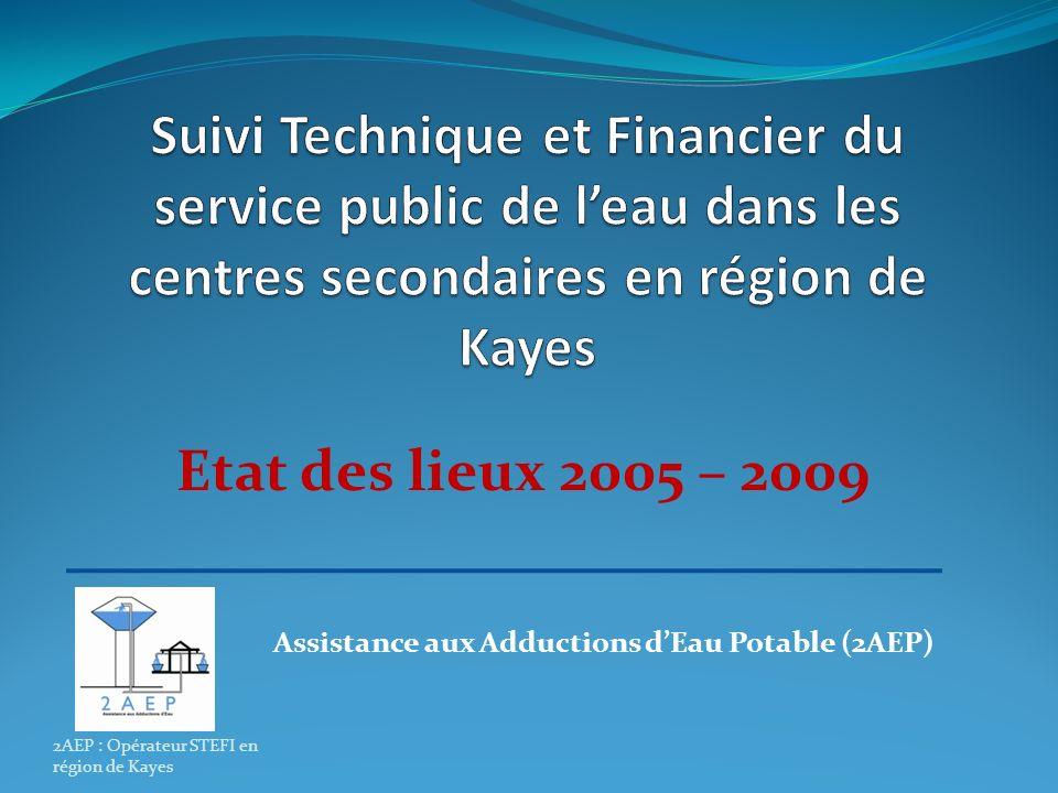 Etat des lieux 2005 – 2009 Assistance aux Adductions dEau Potable (2AEP) 2AEP : Opérateur STEFI en région de Kayes