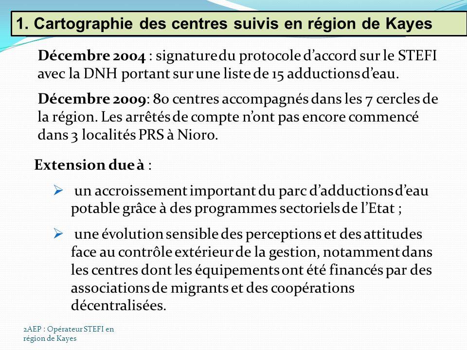 1. Cartographie des centres suivis en région de Kayes 2AEP : Opérateur STEFI en région de Kayes Décembre 2004 : signature du protocole daccord sur le