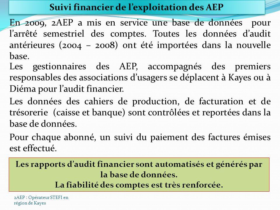 2AEP : Opérateur STEFI en région de Kayes En 2009, 2AEP a mis en service une base de données pour larrêté semestriel des comptes.