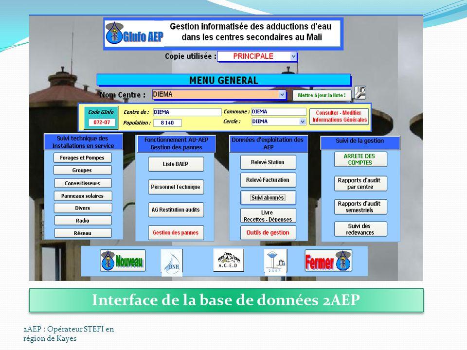 2AEP : Opérateur STEFI en région de Kayes Interface de la base de données 2AEP