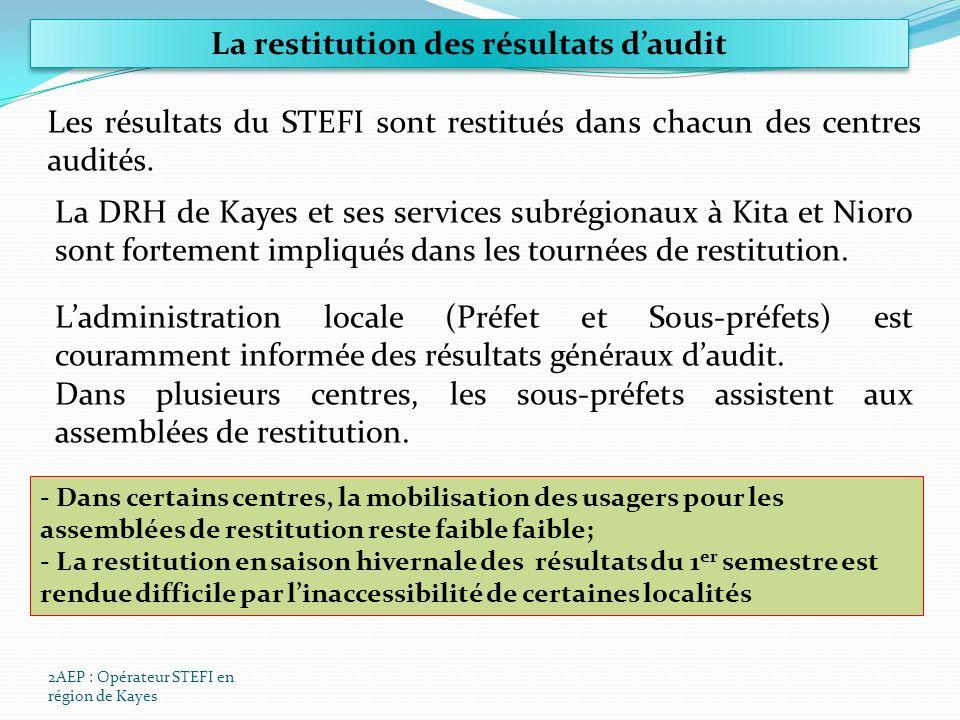 2AEP : Opérateur STEFI en région de Kayes La restitution des résultats daudit Les résultats du STEFI sont restitués dans chacun des centres audités.