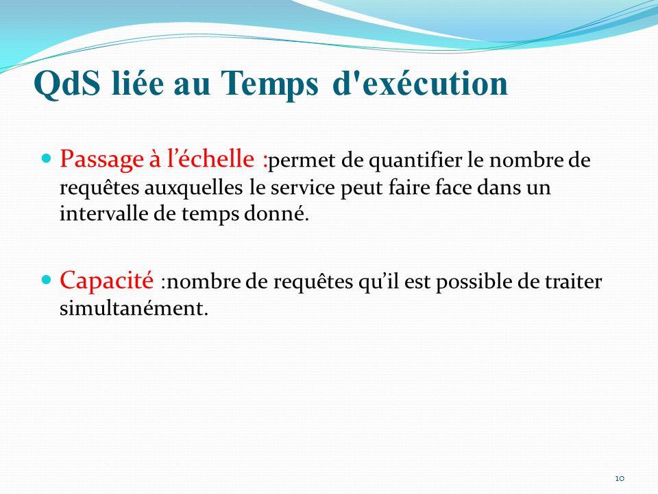QdS liée au Temps d'exécution Passage à léchelle : permet de quantifier le nombre de requêtes auxquelles le service peut faire face dans un intervalle