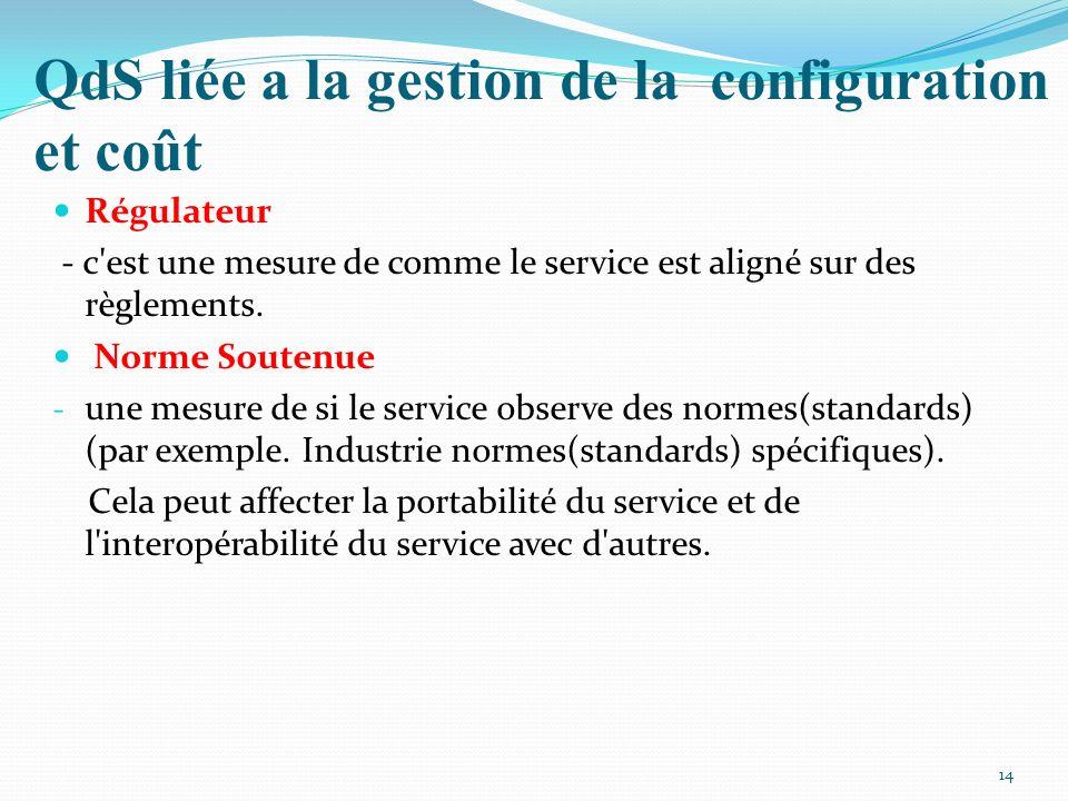 Régulateur - c'est une mesure de comme le service est aligné sur des règlements. Norme Soutenue - une mesure de si le service observe des normes(stand