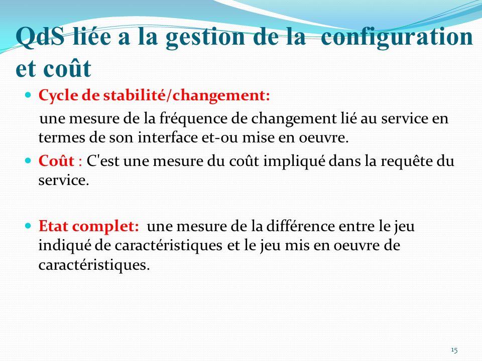 Cycle de stabilité/changement: une mesure de la fréquence de changement lié au service en termes de son interface et-ou mise en oeuvre. Coût : C'est u