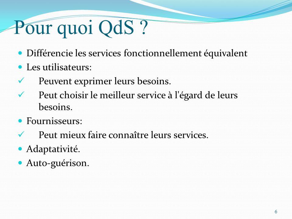 Pour quoi QdS ? Différencie les services fonctionnellement équivalent Les utilisateurs: Peuvent exprimer leurs besoins. Peut choisir le meilleur servi