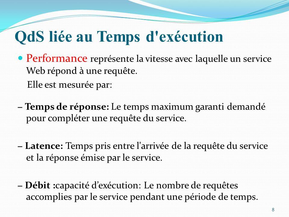 QdS liée au Temps d'exécution Performance représente la vitesse avec laquelle un service Web répond à une requête. Elle est mesurée par: Temps de répo