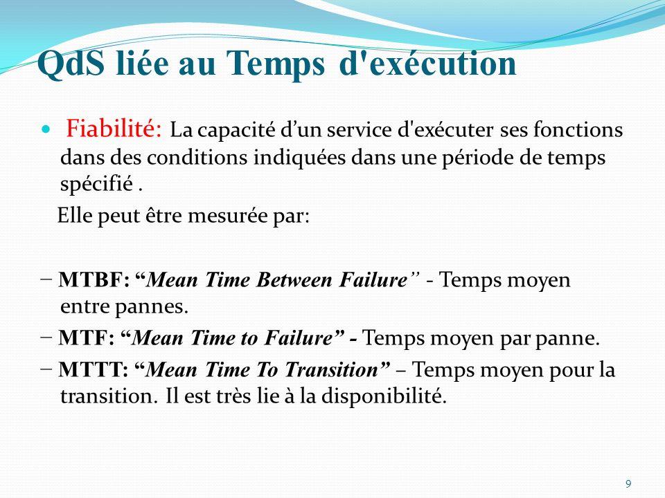 QdS liée au Temps d'exécution Fiabilité: La capacité dun service d'exécuter ses fonctions dans des conditions indiquées dans une période de temps spéc