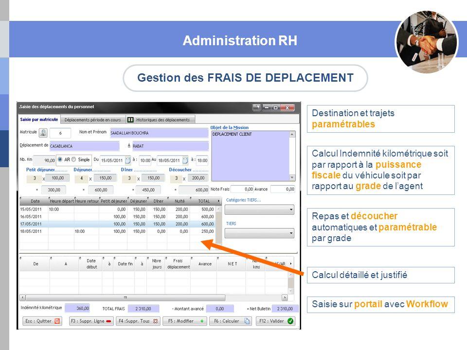 Gestion des FRAIS DE DEPLACEMENT Administration RH Destination et trajets paramétrables Calcul Indemnité kilométrique soit par rapport à la puissance