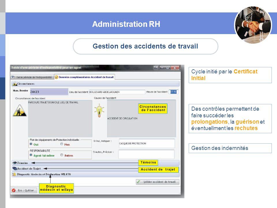 Gestion des accidents de travail Administration RH Cycle initié par le Certificat Initial Des contrôles permettent de faire succéder les prolongations, la guérison et éventuellment les rechutes Gestion des indemnités