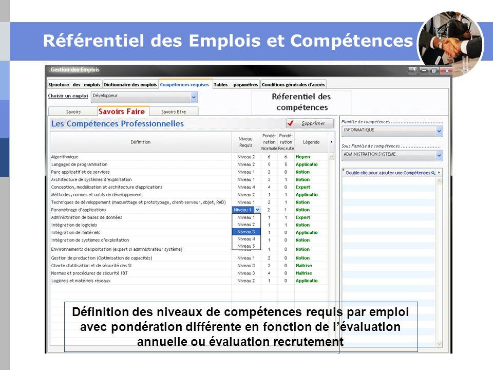 Référentiel des Emplois et Compétences Définition des niveaux de compétences requis par emploi avec pondération différente en fonction de lévaluation annuelle ou évaluation recrutement
