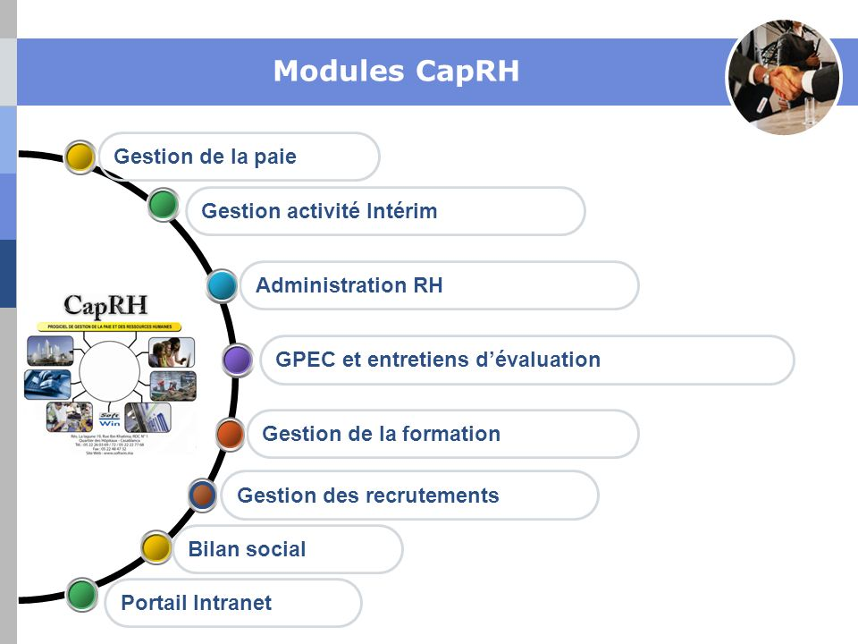 Modules CapRH Gestion de la formation GPEC et entretiens dévaluation Gestion activité Intérim Administration RH Gestion de la paie Gestion des recrutements Bilan social Portail Intranet