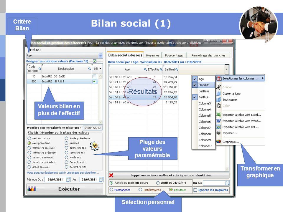 Bilan social (1) Critère Bilan Valeurs bilan en plus de leffectif Plage des valeurs paramétrable Résultats Transformer en graphique Sélection personne