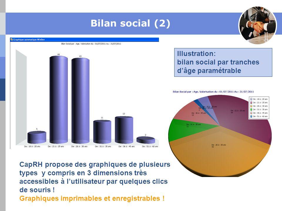 Bilan social (2) CapRH propose des graphiques de plusieurs types y compris en 3 dimensions très accessibles à lutilisateur par quelques clics de souri