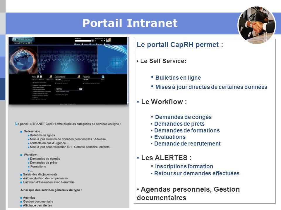 Portail Intranet Le portail CapRH permet : Le Self Service: Bulletins en ligne Mises à jour directes de certaines données Le Workflow : Demandes de co