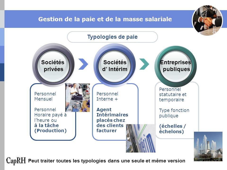 Personnel Interne + Agent Intérimaires placés chez des clients facturer Personnel Mensuel Personnel Horaire payé à lheure ou à la tâche (Production) P