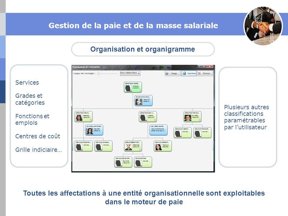 Organisation et organigramme Services Grades et catégories Fonctions et emplois Centres de coût Grille indiciaire… Plusieurs autres classifications pa