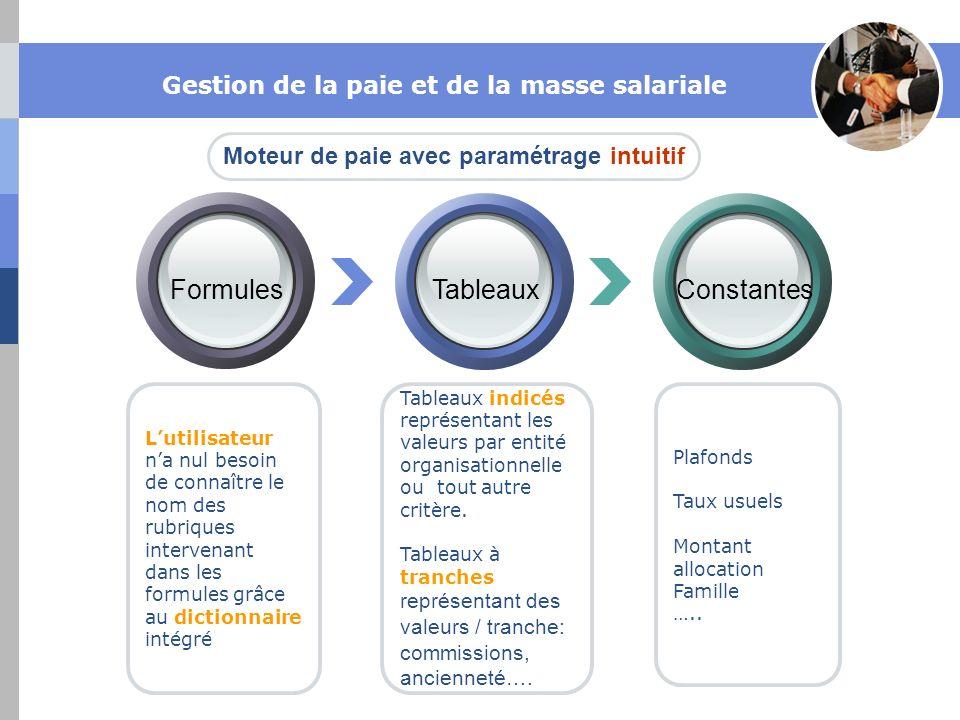 Tableaux indicés représentant les valeurs par entité organisationnelle ou tout autre critère. Tableaux à tranches représentant des valeurs / tranche:
