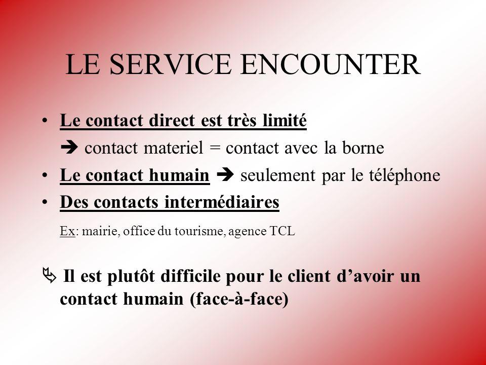LE SERVICE ENCOUNTER Le contact direct est très limité contact materiel = contact avec la borne Le contact humain seulement par le téléphone Des conta
