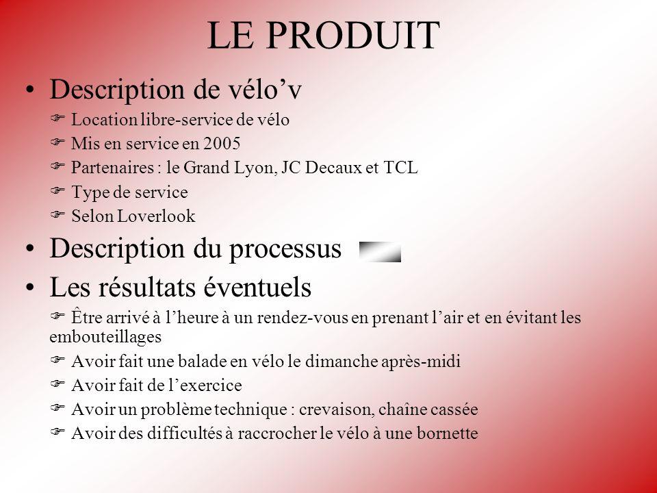 LE PRODUIT Description de vélov Location libre-service de vélo Mis en service en 2005 Partenaires : le Grand Lyon, JC Decaux et TCL Type de service Se