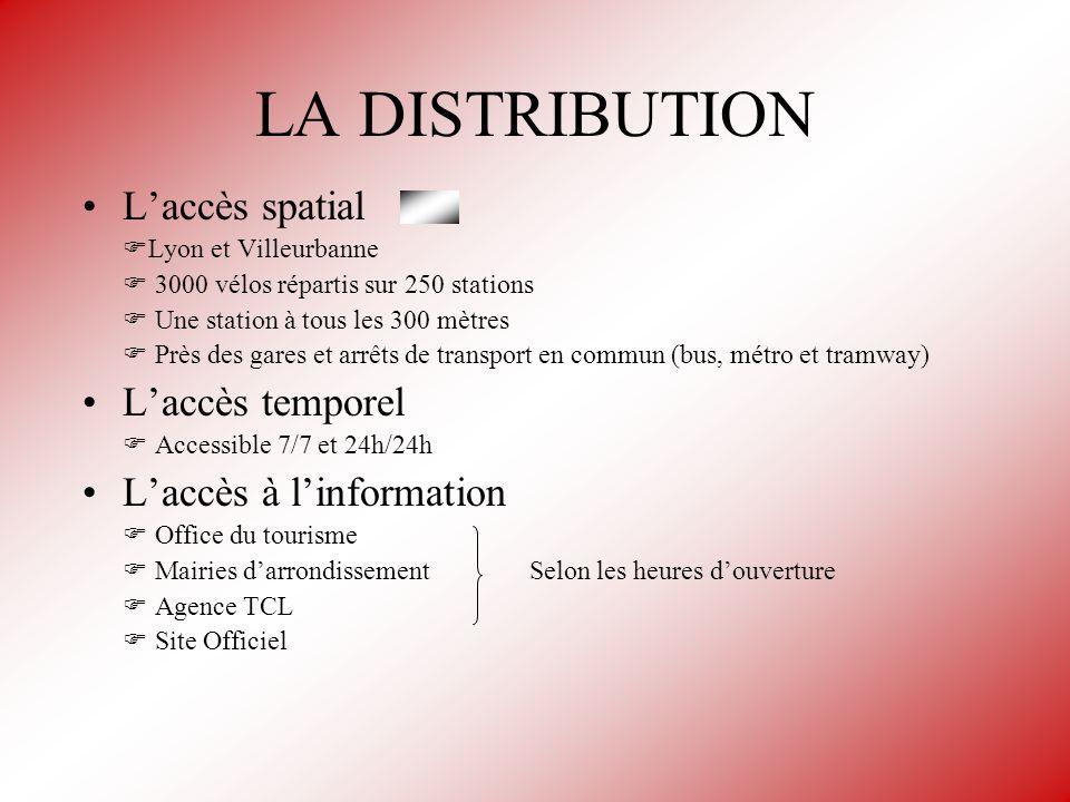 LA DISTRIBUTION Laccès spatial Lyon et Villeurbanne 3000 vélos répartis sur 250 stations Une station à tous les 300 mètres Près des gares et arrêts de